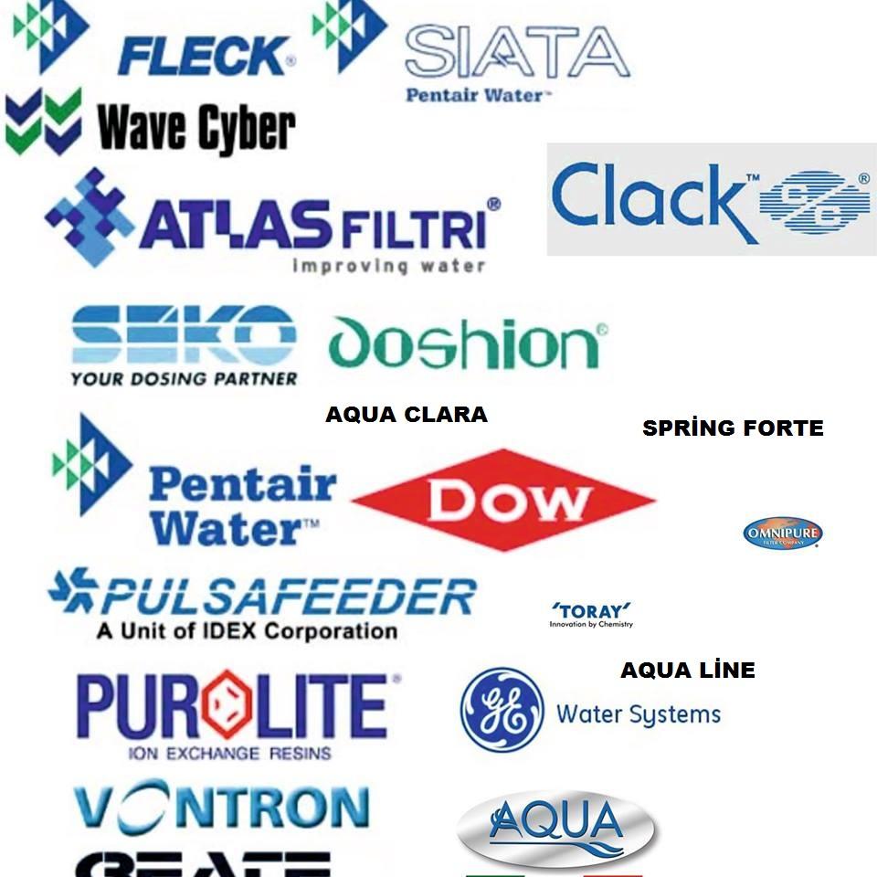 Su Arıtma markalar